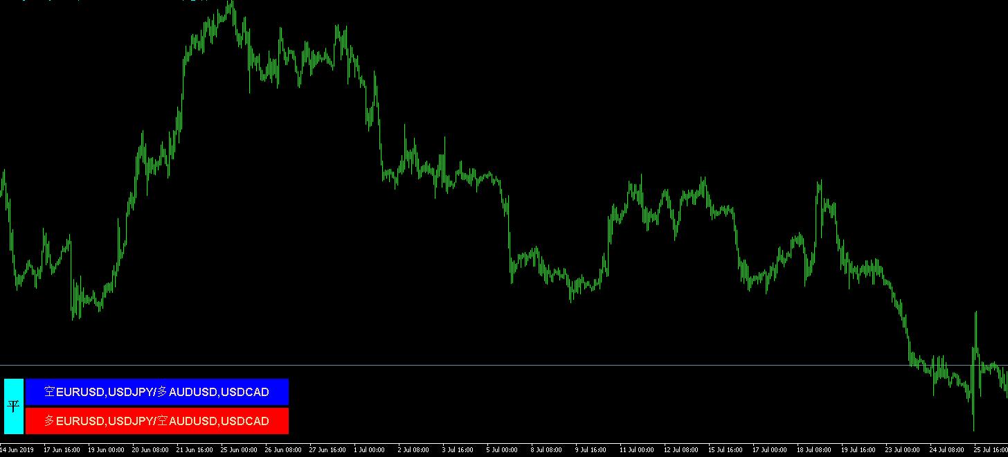 多货币对冲快速下单EA2.png